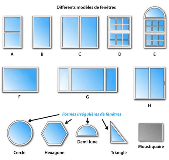laver vitre maison ventana blog. Black Bedroom Furniture Sets. Home Design Ideas
